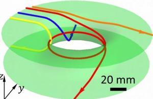 Ученые создали искусственную черную дыру длязвуковых волн